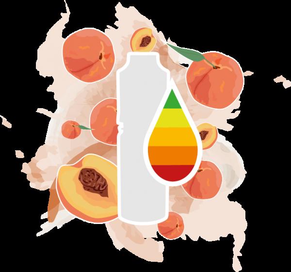 MC Liquid Pfirsich (MHD)