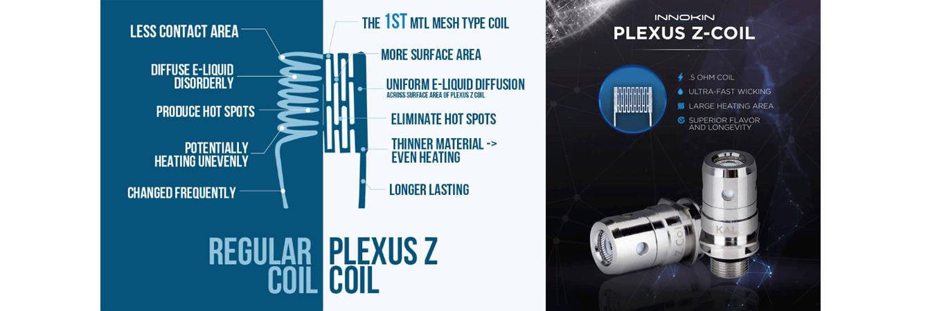 Plexus-Z-Coil
